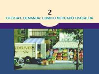 Cópia de Oferta e Demanda.pdf