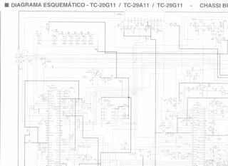 ESQUEMA PANASONIC  TC-20G11- 29A11- 29G11-29A12- BR2.pdf