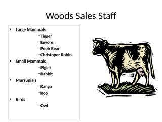 Woods Sales Staff.pptx
