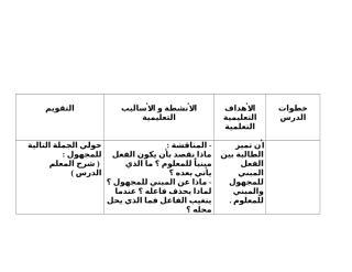 تحضير عرب 101.doc