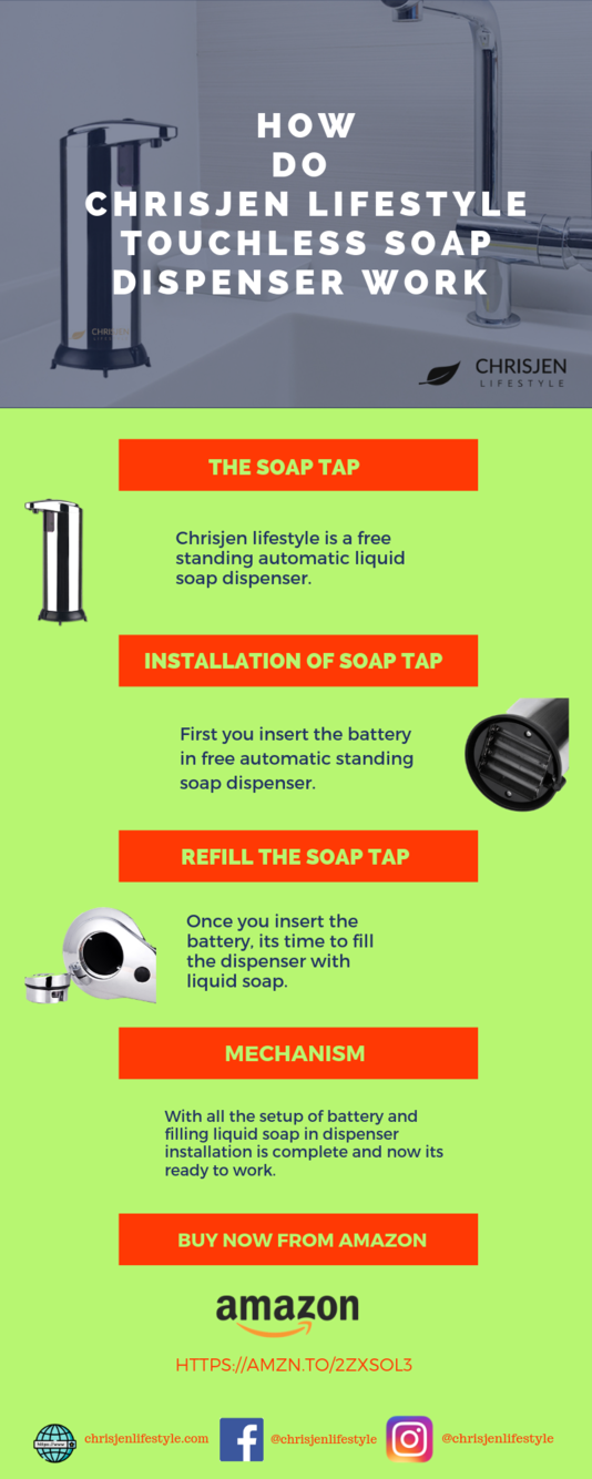 How Do Chrisjen Lifestyle Soap Dispenser Works