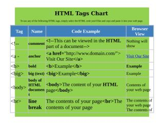 HTML Tags Chart.doc