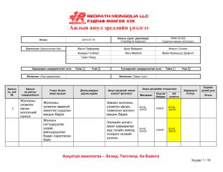 RMJ 02-052-01 LV Operation Mon.pdf